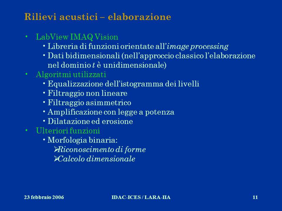 23 febbraio 2006IDAC-ICES / LARA-IIA11 Rilievi acustici – elaborazione LabView IMAQ Vision Libreria di funzioni orientate all image processing Dati bi