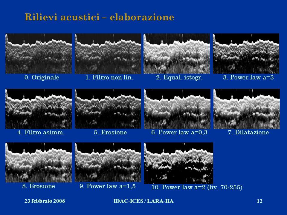 23 febbraio 2006IDAC-ICES / LARA-IIA12 Rilievi acustici – elaborazione 0. Originale1. Filtro non lin.2. Equal. istogr.3. Power law a=3 4. Filtro asimm