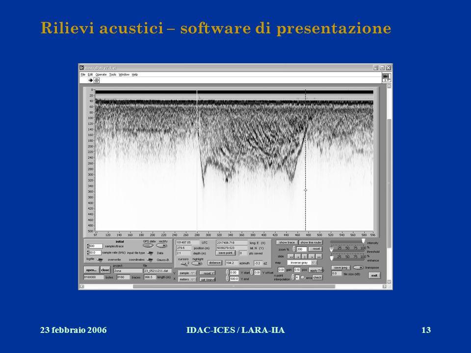 23 febbraio 2006IDAC-ICES / LARA-IIA13 Rilievi acustici – software di presentazione