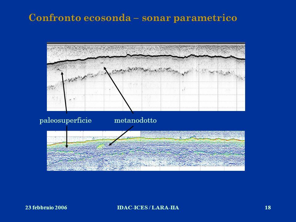 23 febbraio 2006IDAC-ICES / LARA-IIA18 Confronto ecosonda – sonar parametrico paleosuperficiemetanodotto