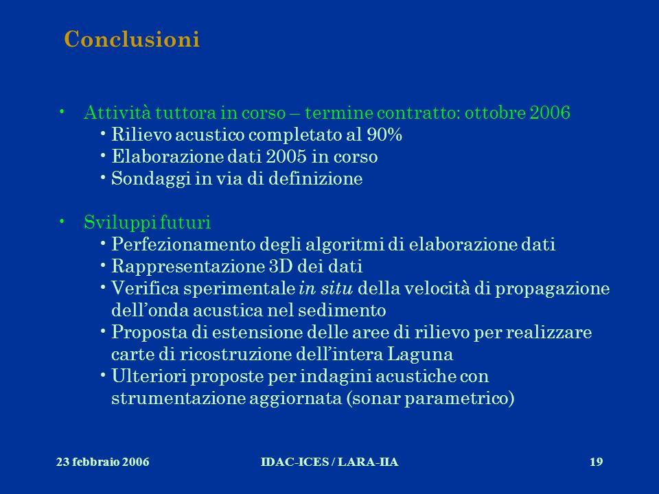 23 febbraio 2006IDAC-ICES / LARA-IIA19 Conclusioni Attività tuttora in corso – termine contratto: ottobre 2006 Rilievo acustico completato al 90% Elab