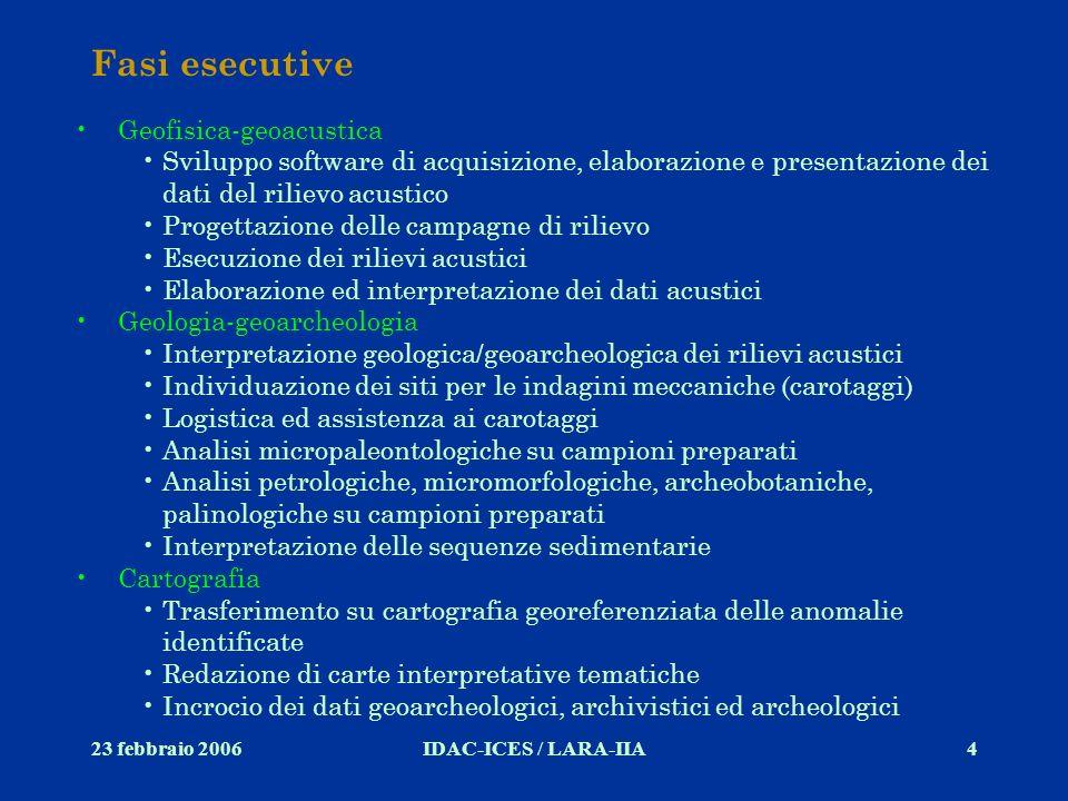 23 febbraio 2006IDAC-ICES / LARA-IIA4 Fasi esecutive Geofisica-geoacustica Sviluppo software di acquisizione, elaborazione e presentazione dei dati de