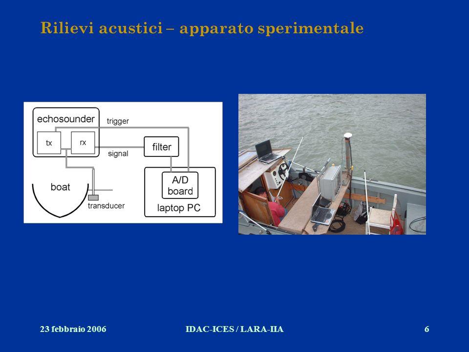 23 febbraio 2006IDAC-ICES / LARA-IIA6 Rilievi acustici – apparato sperimentale