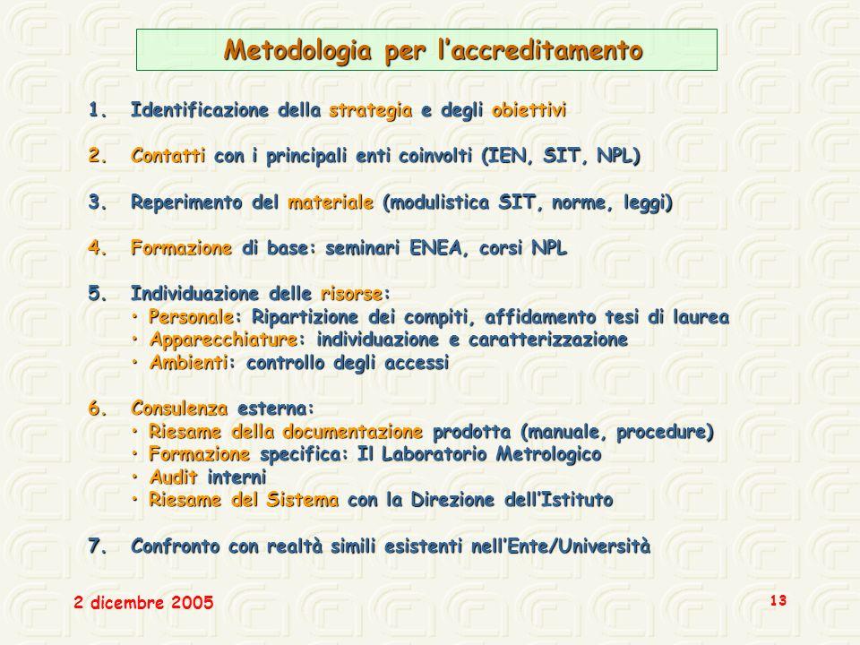 2 dicembre 2005 13 Metodologia per laccreditamento Metodologia per laccreditamento 1.Identificazione della strategia e degli obiettivi 2.Contatti con i principali enti coinvolti (IEN, SIT, NPL) 3.Reperimento del materiale (modulistica SIT, norme, leggi) 4.Formazione di base: seminari ENEA, corsi NPL 5.Individuazione delle risorse: Personale: Ripartizione dei compiti, affidamento tesi di laureaPersonale: Ripartizione dei compiti, affidamento tesi di laurea Apparecchiature: individuazione e caratterizzazioneApparecchiature: individuazione e caratterizzazione Ambienti: controllo degli accessiAmbienti: controllo degli accessi 6.Consulenza esterna: Riesame della documentazione prodotta (manuale, procedure)Riesame della documentazione prodotta (manuale, procedure) Formazione specifica: Il Laboratorio MetrologicoFormazione specifica: Il Laboratorio Metrologico Audit interniAudit interni Riesame del Sistema con la Direzione dellIstitutoRiesame del Sistema con la Direzione dellIstituto 7.Confronto con realtà simili esistenti nellEnte/Università