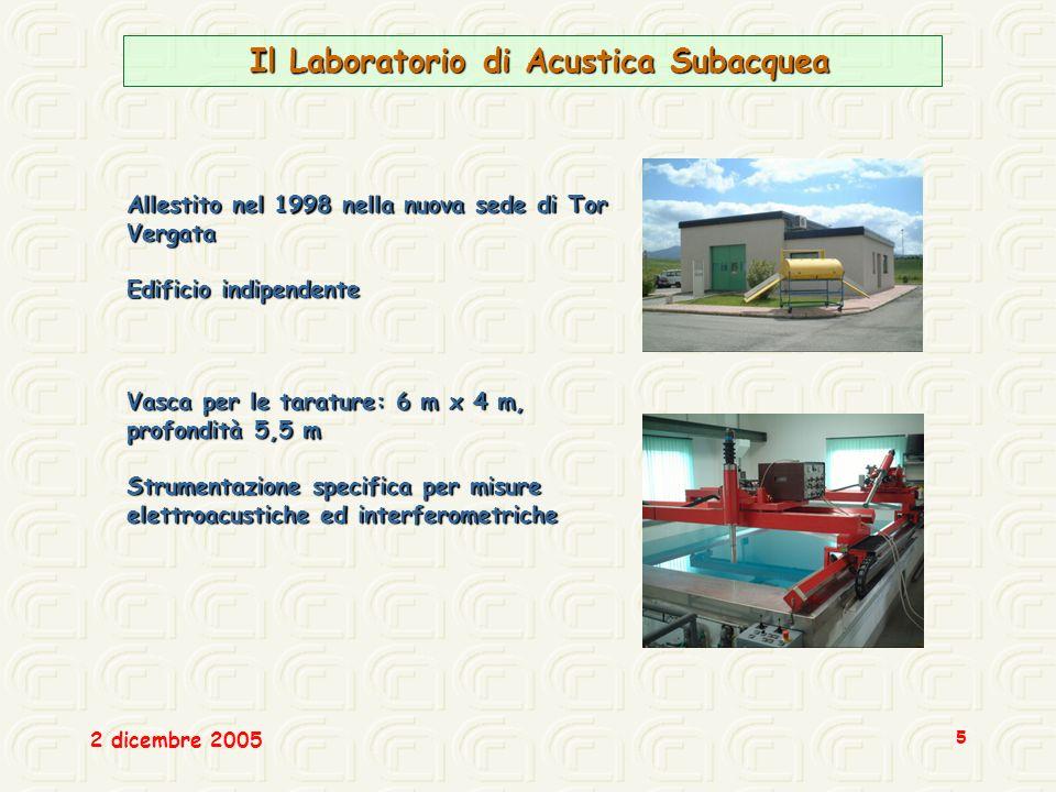 2 dicembre 2005 5 Il Laboratorio di Acustica Subacquea Il Laboratorio di Acustica Subacquea Allestito nel 1998 nella nuova sede di Tor Vergata Edificio indipendente Vasca per le tarature: 6 m x 4 m, profondità 5,5 m Strumentazione specifica per misure elettroacustiche ed interferometriche
