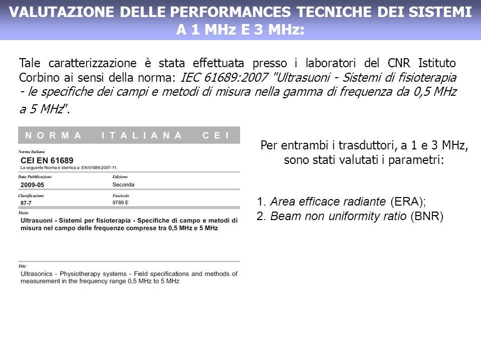 Tale caratterizzazione è stata effettuata presso i laboratori del CNR Istituto Corbino ai sensi della norma: IEC 61689:2007 Ultrasuoni - Sistemi di fisioterapia - le specifiche dei campi e metodi di misura nella gamma di frequenza da 0,5 MHz a 5 MHz.
