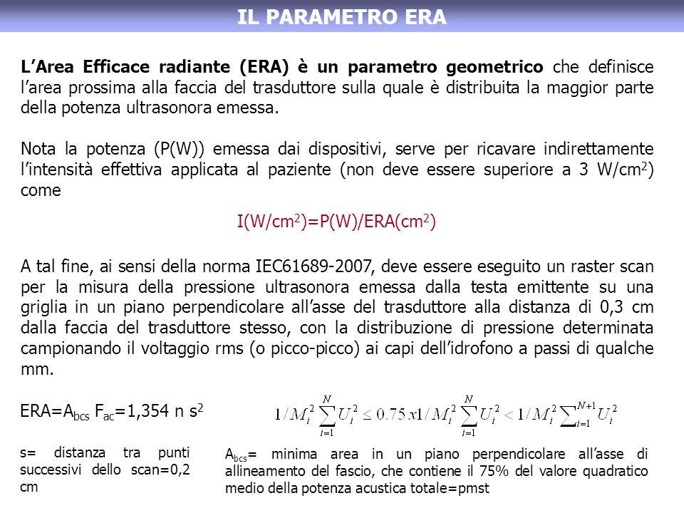 IL PARAMETRO ERA LArea Efficace radiante (ERA) è un parametro geometrico che definisce larea prossima alla faccia del trasduttore sulla quale è distribuita la maggior parte della potenza ultrasonora emessa.