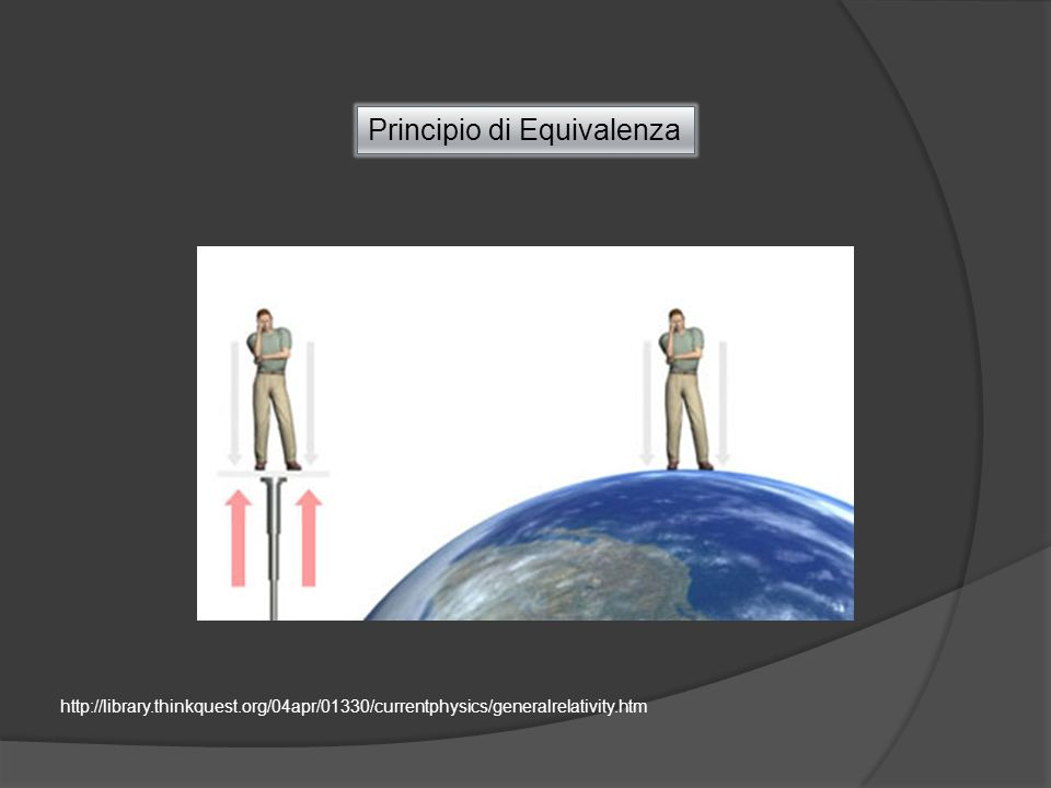 http://library.thinkquest.org/04apr/01330/currentphysics/generalrelativity.htm Principio di Equivalenza