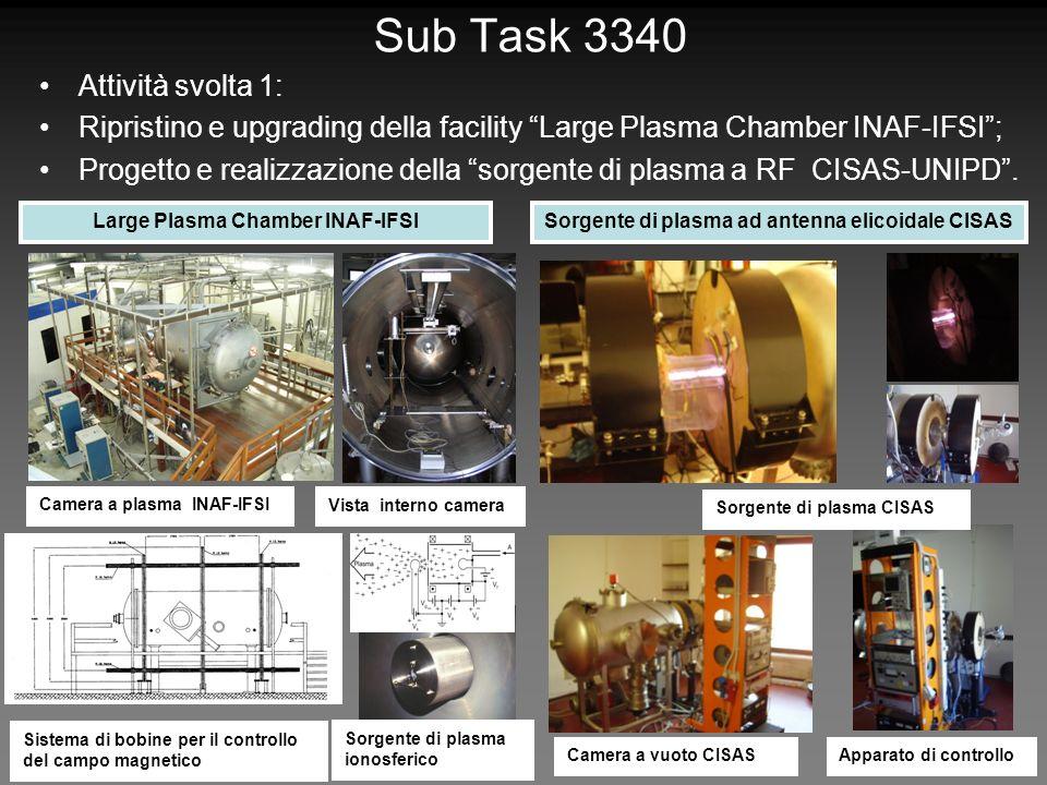 Sub Task 3340 Attività svolta 2 (INAF-IFSI): Revisione del sistema di controllo del vuoto e del campo magnetico ambiente, sviluppo del sistema di diagnostica del plasma, controllo movimentazione sonde e acquisizione dati; Test di funzionalità della sorgente di plasma e misure di caratterizzazione del plasma riprodotto vs.