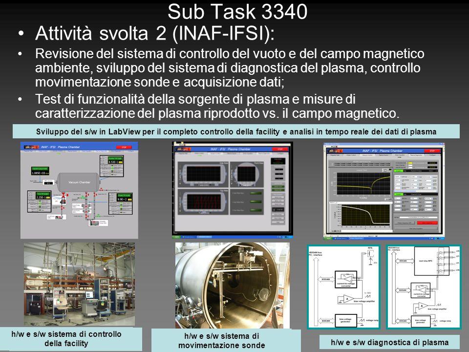 Sub Task 3340 Attività svolta 2 (CISAS): Messa a punto diagnostica di plasma Langmuir probe, Spettrometri, RPA) Test di funzionalità della sorgente di plasma e misure di caratterizzazione del plasma riprodotto vs.