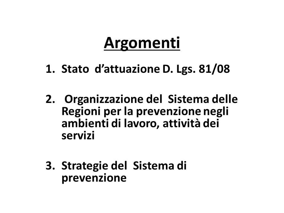 Argomenti 1.Stato dattuazione D. Lgs. 81/08 2.