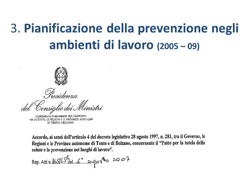 3. Pianificazione della prevenzione negli ambienti di lavoro (2005 – 09)