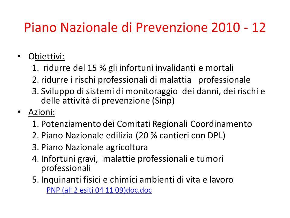 Piano Nazionale di Prevenzione 2010 - 12 Obiettivi: 1. ridurre del 15 % gli infortuni invalidanti e mortali 2.ridurre i rischi professionali di malatt