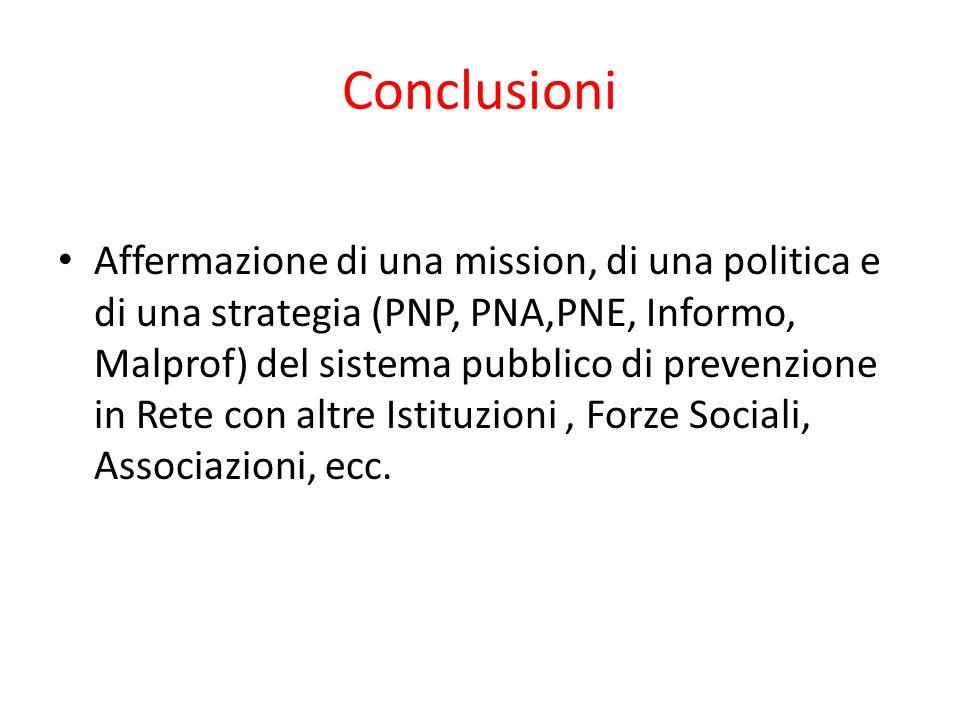 Conclusioni Affermazione di una mission, di una politica e di una strategia (PNP, PNA,PNE, Informo, Malprof) del sistema pubblico di prevenzione in Rete con altre Istituzioni, Forze Sociali, Associazioni, ecc.