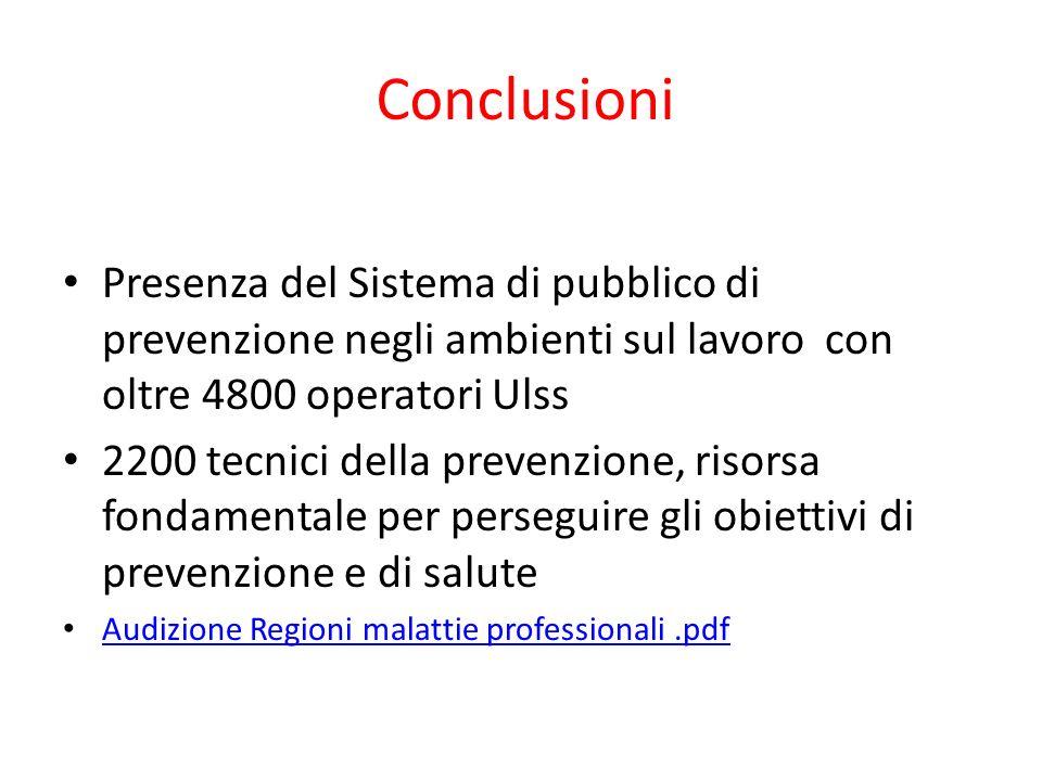Presenza del Sistema di pubblico di prevenzione negli ambienti sul lavoro con oltre 4800 operatori Ulss 2200 tecnici della prevenzione, risorsa fondamentale per perseguire gli obiettivi di prevenzione e di salute Audizione Regioni malattie professionali.pdf Conclusioni