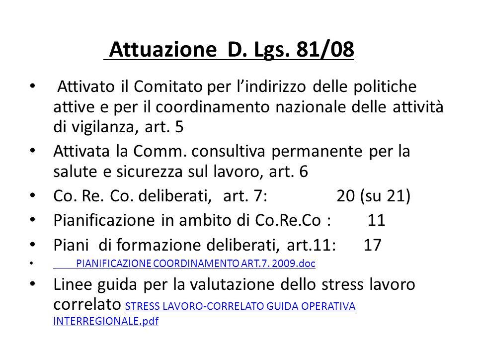 Attuazione D. Lgs. 81/08 Attivato il Comitato per lindirizzo delle politiche attive e per il coordinamento nazionale delle attività di vigilanza, art.