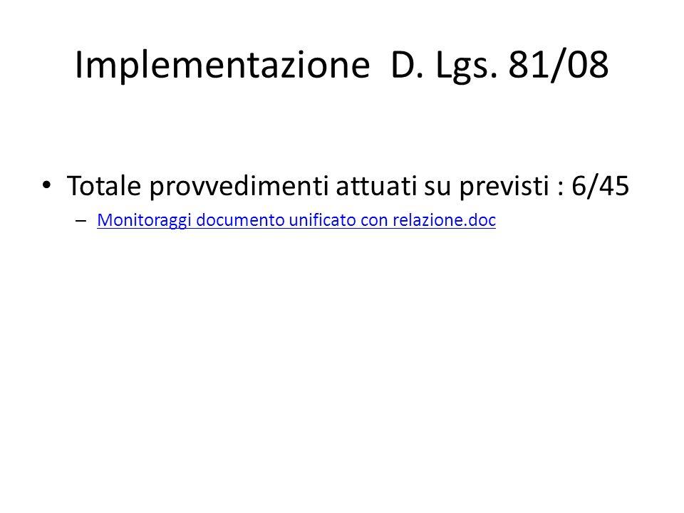 Implementazione D. Lgs. 81/08 Totale provvedimenti attuati su previsti : 6/45 – Monitoraggi documento unificato con relazione.doc Monitoraggi document