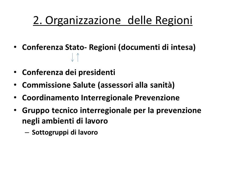 2. Organizzazione delle Regioni Conferenza Stato- Regioni (documenti di intesa) Conferenza dei presidenti Commissione Salute (assessori alla sanità) C