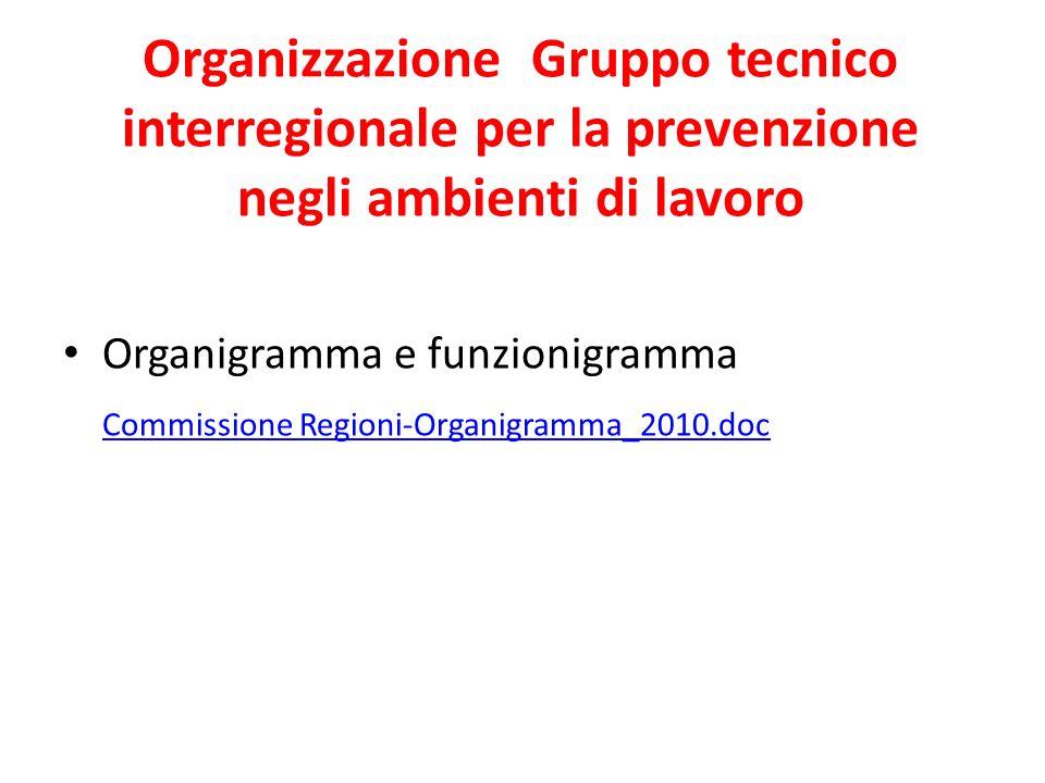 Organizzazione Gruppo tecnico interregionale per la prevenzione negli ambienti di lavoro Organigramma e funzionigramma Commissione Regioni-Organigramm