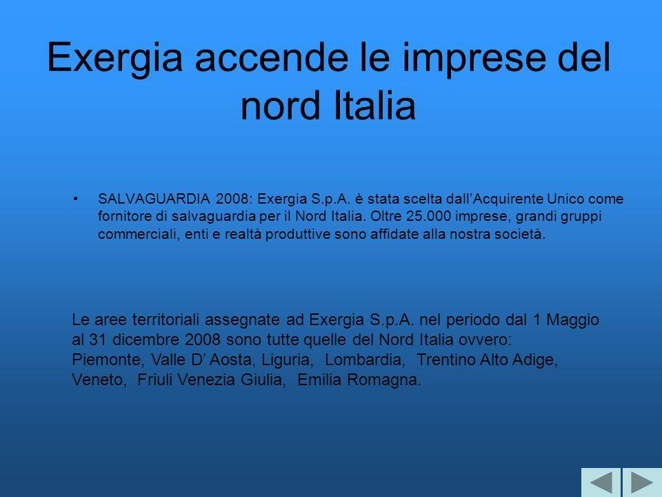 Exergia accende le imprese del nord Italia SALVAGUARDIA 2008: Exergia S.p.A. è stata scelta dallAcquirente Unico come fornitore di salvaguardia per il