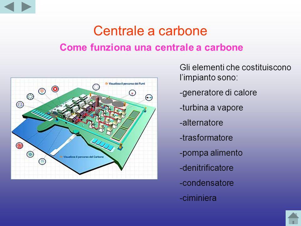 Centrale a carbone Come funziona una centrale a carbone Gli elementi che costituiscono limpianto sono: -generatore di calore -turbina a vapore -altern
