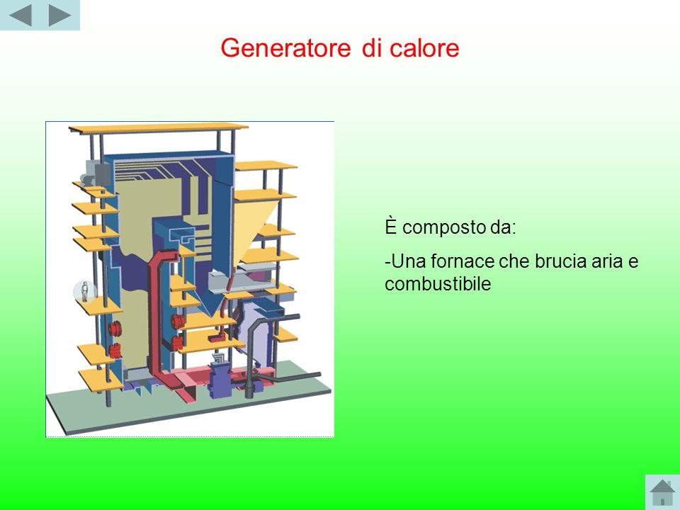 Generatore di calore È composto da: -Una fornace che brucia aria e combustibile