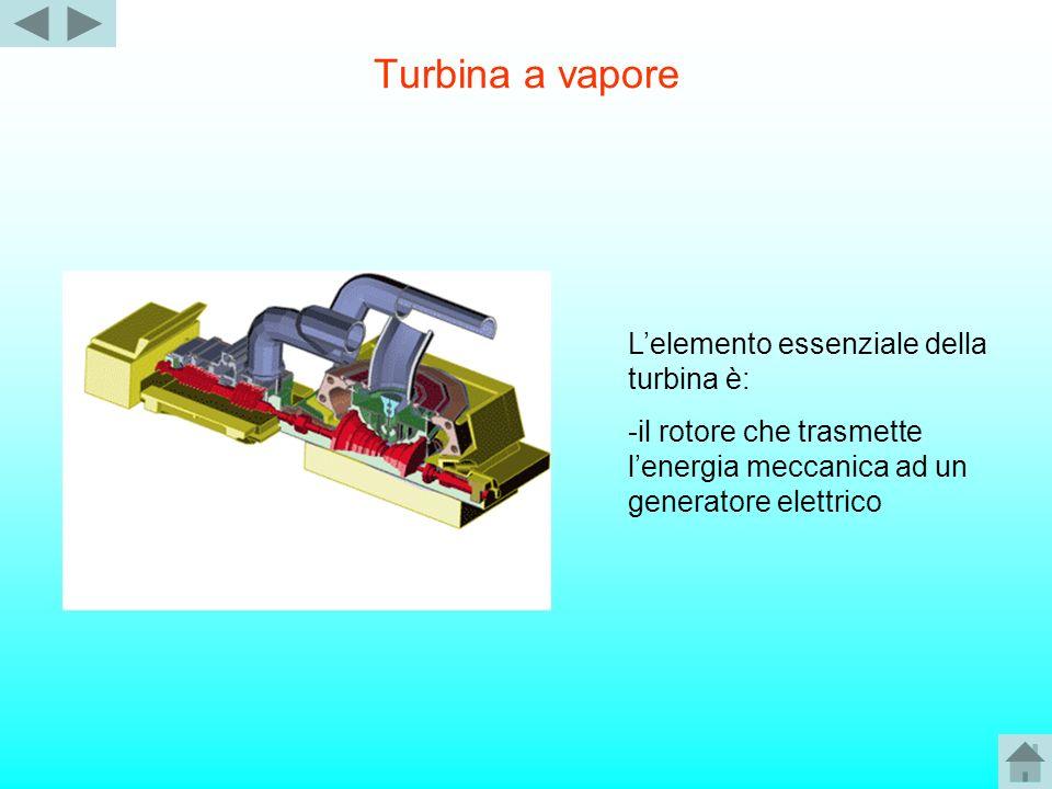 Turbina a vapore Lelemento essenziale della turbina è: -il rotore che trasmette lenergia meccanica ad un generatore elettrico