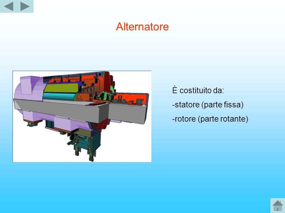 Alternatore È costituito da: -statore (parte fissa) -rotore (parte rotante)