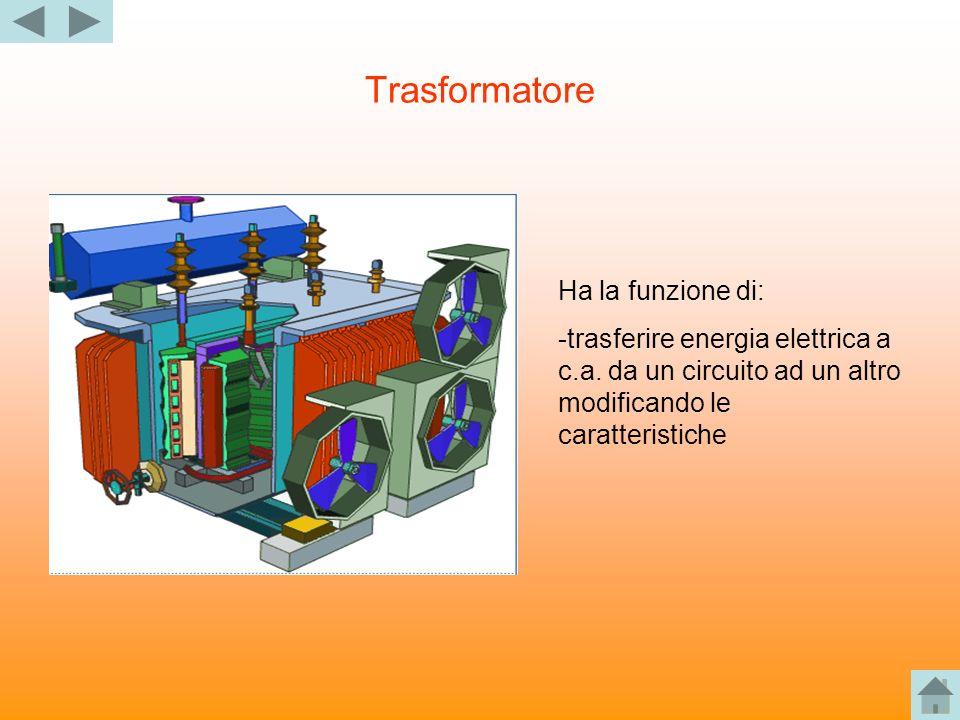 Trasformatore Ha la funzione di: -trasferire energia elettrica a c.a. da un circuito ad un altro modificando le caratteristiche