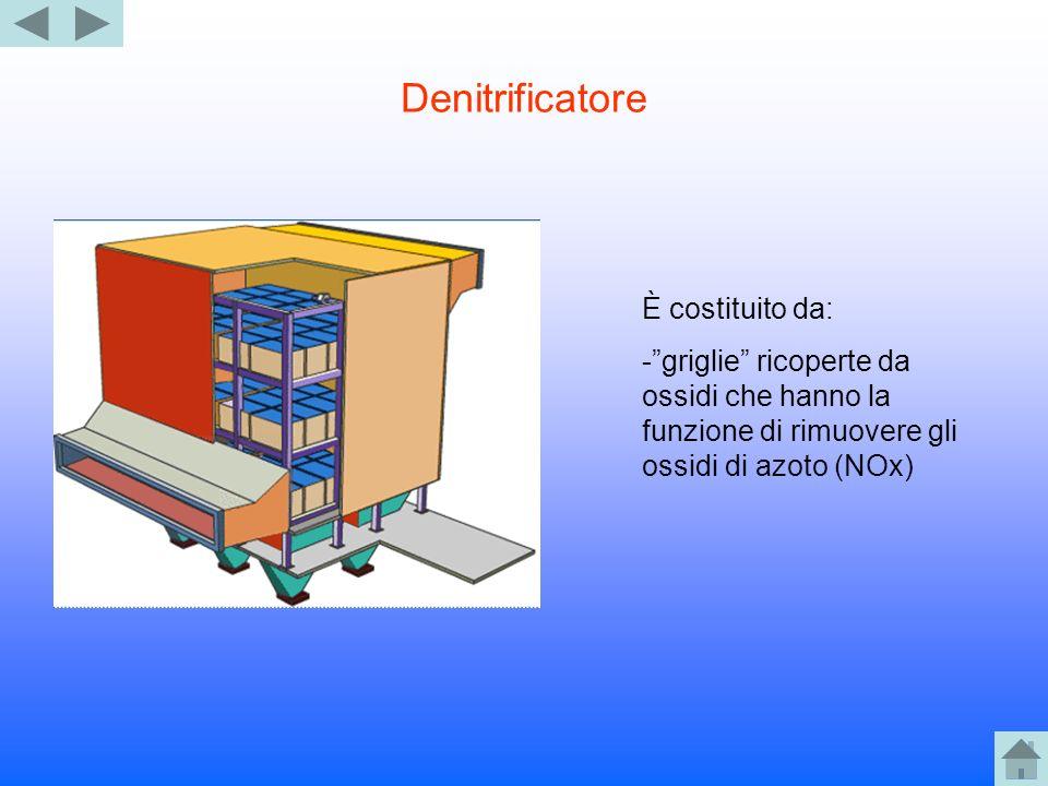 Denitrificatore È costituito da: -griglie ricoperte da ossidi che hanno la funzione di rimuovere gli ossidi di azoto (NOx)