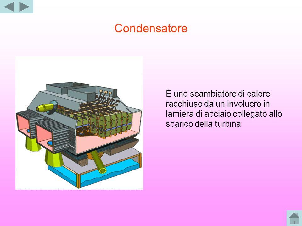 Condensatore È uno scambiatore di calore racchiuso da un involucro in lamiera di acciaio collegato allo scarico della turbina