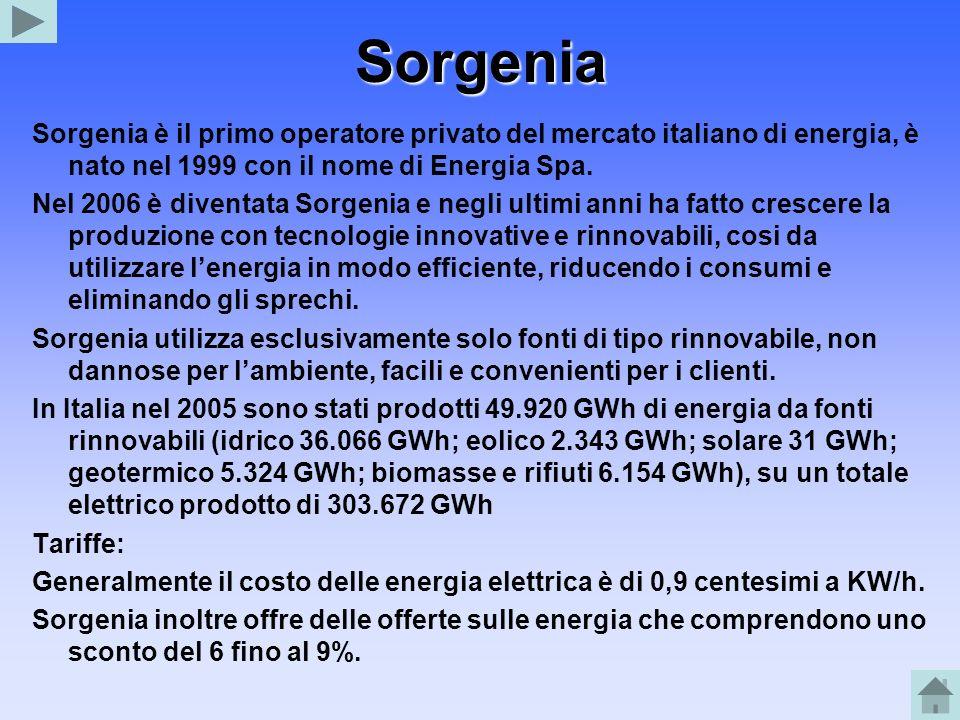 Sorgenia Sorgenia è il primo operatore privato del mercato italiano di energia, è nato nel 1999 con il nome di Energia Spa. Nel 2006 è diventata Sorge