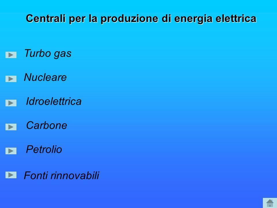 Centrali per la produzione di energia elettrica Idroelettrica Nucleare Carbone Petrolio Fonti rinnovabili Turbo gas
