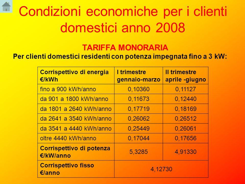 Condizioni economiche per i clienti domestici anno 2008 TARIFFA MONORARIA Per clienti domestici residenti con potenza impegnata fino a 3 kW: Corrispet