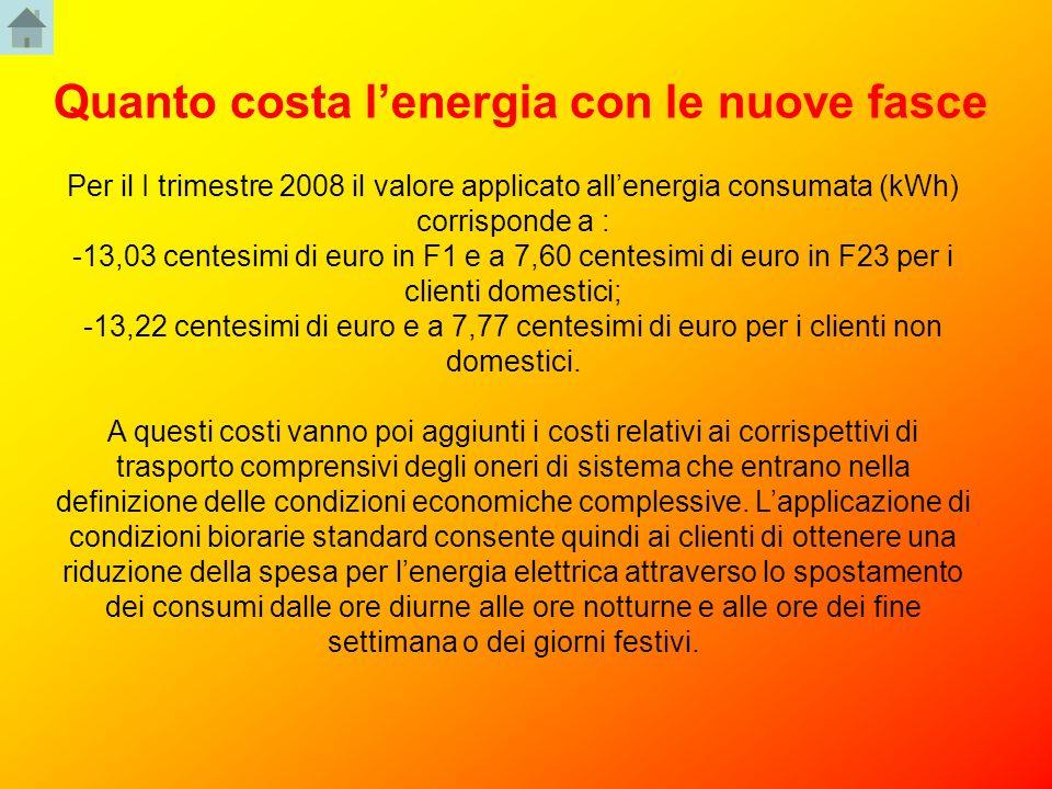 Quanto costa lenergia con le nuove fasce Per il I trimestre 2008 il valore applicato allenergia consumata (kWh) corrisponde a : -13,03 centesimi di eu