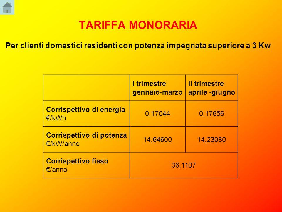 TARIFFA MONORARIA Per clienti domestici residenti con potenza impegnata superiore a 3 Kw I trimestre gennaio-marzo II trimestre aprile -giugno Corrisp