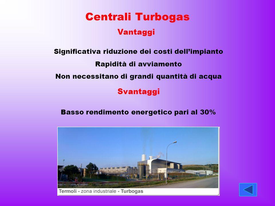 Centrali Turbogas Significativa riduzione dei costi dellimpianto Rapidità di avviamento Non necessitano di grandi quantità di acqua Vantaggi Svantaggi