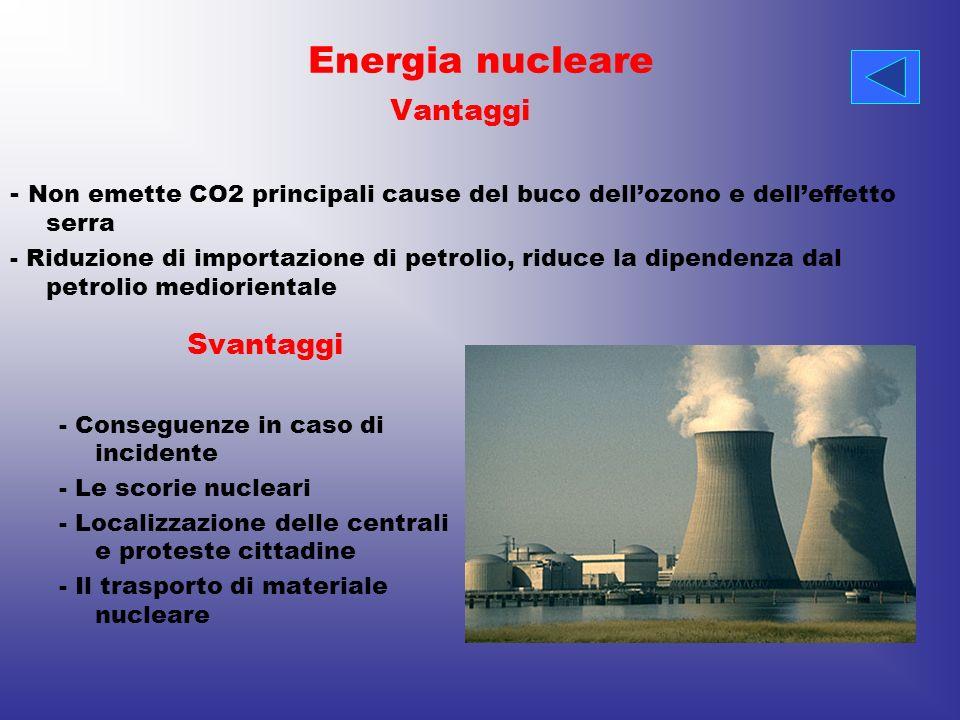 Energia nucleare Vantaggi - Non emette CO2 principali cause del buco dellozono e delleffetto serra - Riduzione di importazione di petrolio, riduce la