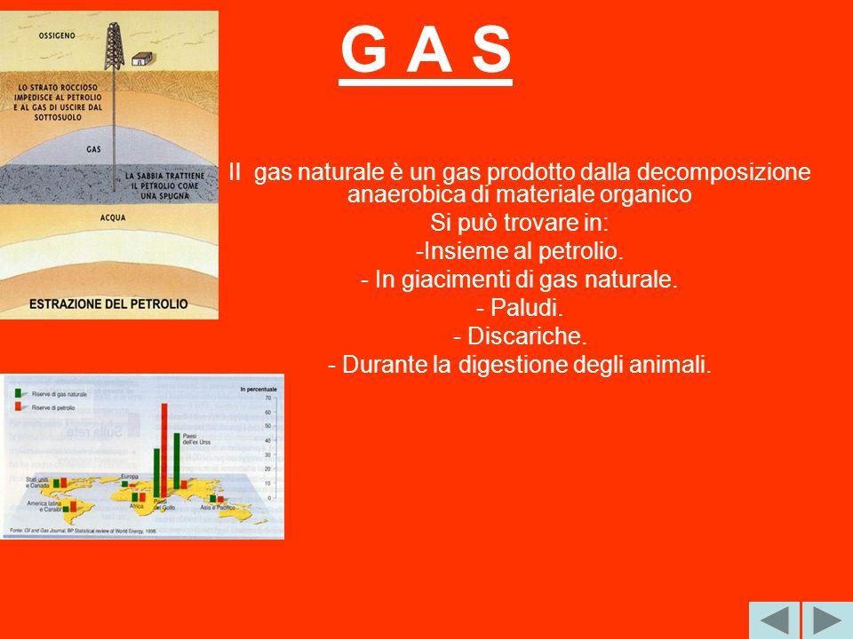 G A S Il gas naturale è un gas prodotto dalla decomposizione anaerobica di materiale organico Si può trovare in: -Insieme al petrolio. - In giacimenti