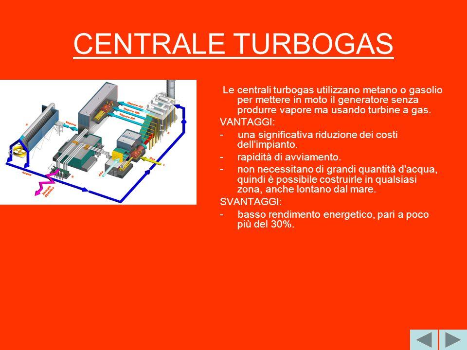 CENTRALE TURBOGAS Le centrali turbogas utilizzano metano o gasolio per mettere in moto il generatore senza produrre vapore ma usando turbine a gas. VA