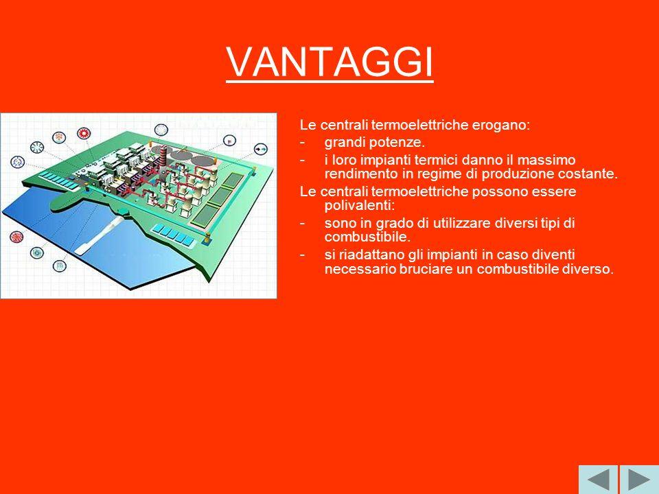 VANTAGGI Le centrali termoelettriche erogano: -grandi potenze. -i loro impianti termici danno il massimo rendimento in regime di produzione costante.