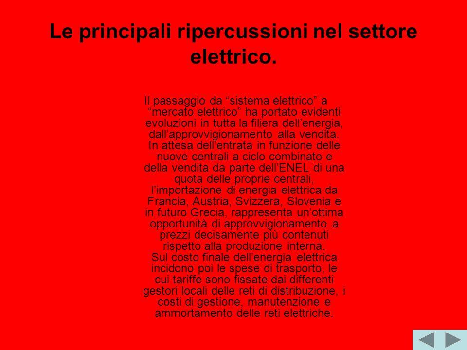 Le principali ripercussioni nel settore elettrico. Il passaggio da sistema elettrico a mercato elettrico ha portato evidenti evoluzioni in tutta la fi