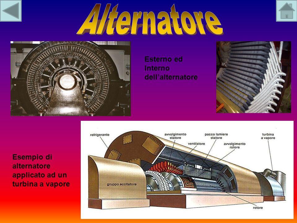 Esempio di alternatore applicato ad un turbina a vapore Esterno ed Interno dellalternatore