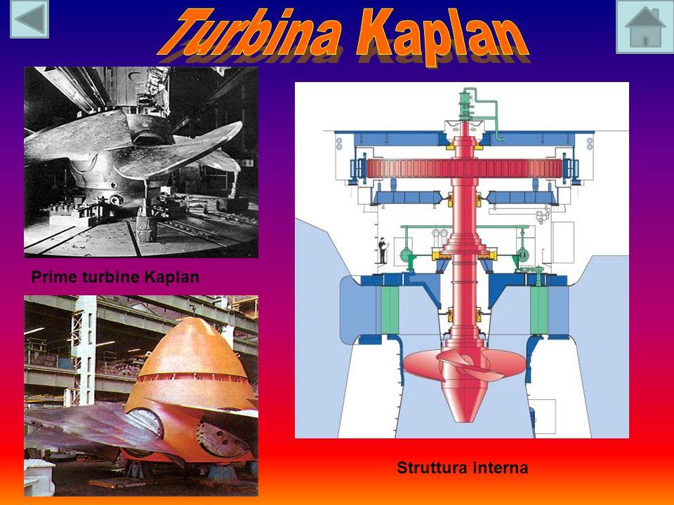 Prime turbine Kaplan Struttura interna