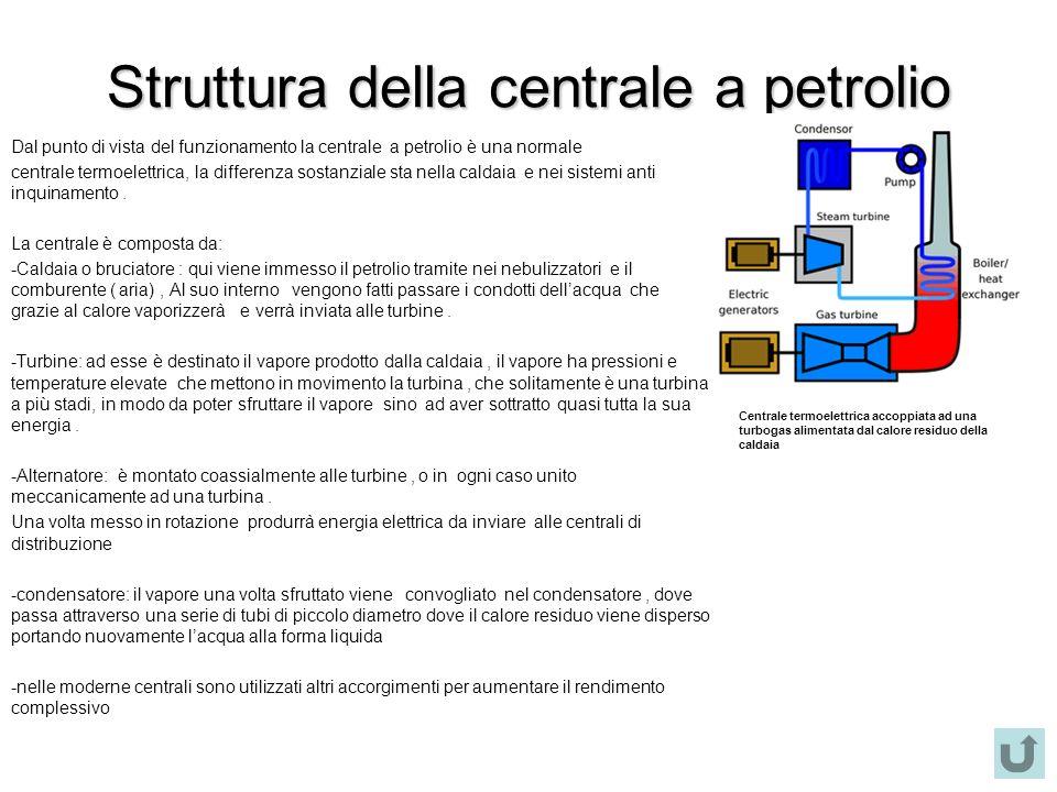 Struttura della centrale a petrolio Dal punto di vista del funzionamento la centrale a petrolio è una normale centrale termoelettrica, la differenza s
