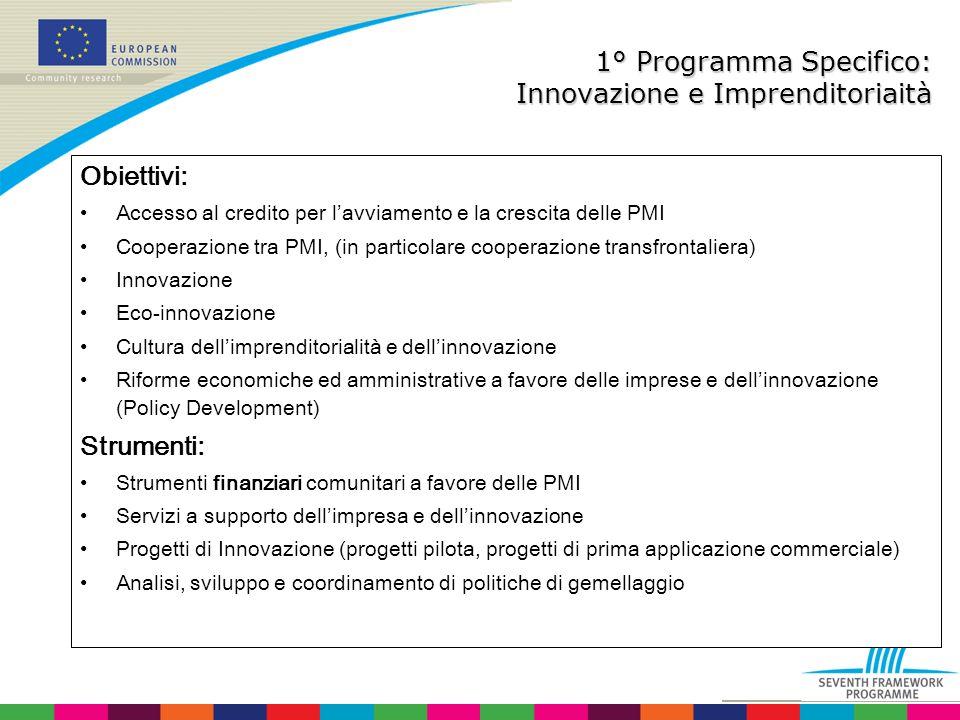 1° Programma Specifico: Innovazione e Imprenditoriaità Obiettivi: Accesso al credito per lavviamento e la crescita delle PMI Cooperazione tra PMI, (in particolare cooperazione transfrontaliera) Innovazione Eco-innovazione Cultura dellimprenditorialità e dellinnovazione Riforme economiche ed amministrative a favore delle imprese e dellinnovazione (Policy Development) Strumenti: Strumenti finanziari comunitari a favore delle PMI Servizi a supporto dellimpresa e dellinnovazione Progetti di Innovazione (progetti pilota, progetti di prima applicazione commerciale) Analisi, sviluppo e coordinamento di politiche di gemellaggio