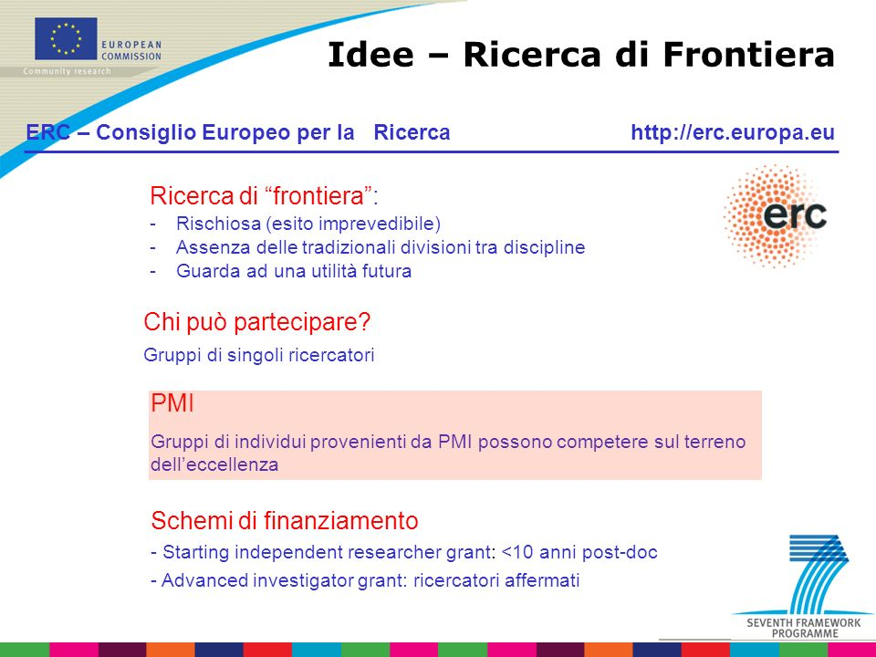 ERC – Consiglio Europeo per la Ricerca Ricerca di frontiera: - Rischiosa (esito imprevedibile) -Assenza delle tradizionali divisioni tra discipline -Guarda ad una utilità futura Idee – Ricerca di Frontiera Chi può partecipare.
