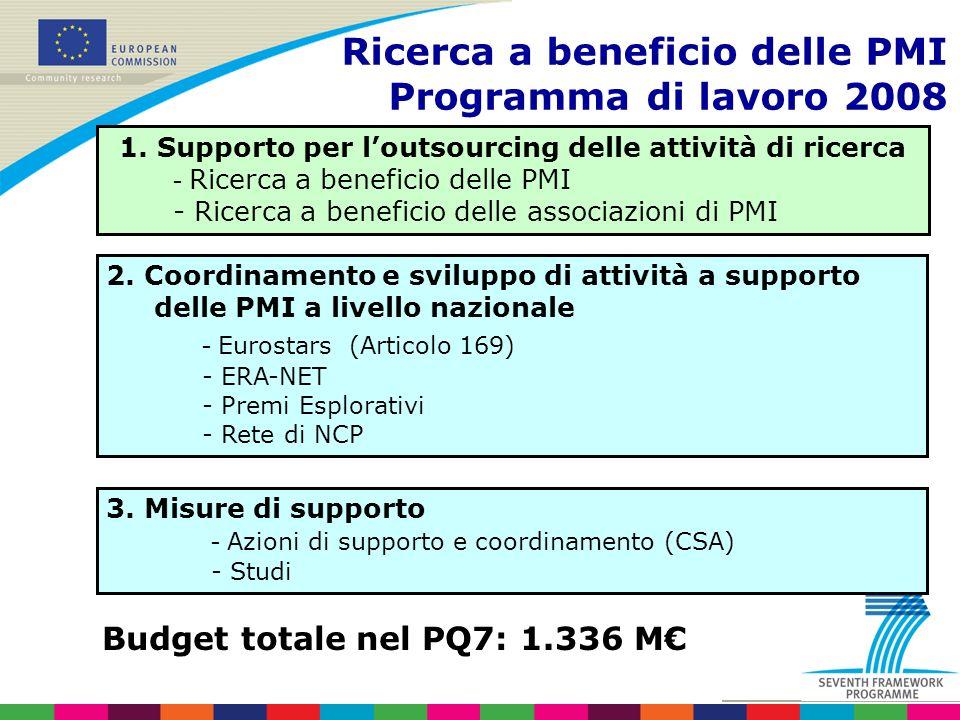 Ricerca a beneficio delle PMI Programma di lavoro 2008 1. Supporto per loutsourcing delle attività di ricerca - Ricerca a beneficio delle PMI - Ricerc
