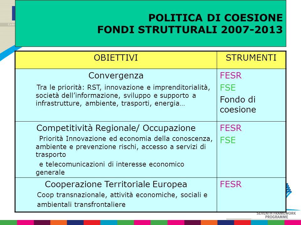 POLITICA DI COESIONE FONDI STRUTTURALI 2007-2013 OBIETTIVISTRUMENTI Convergenza Tra le priorità: RST, innovazione e imprenditorialità, società dellinf