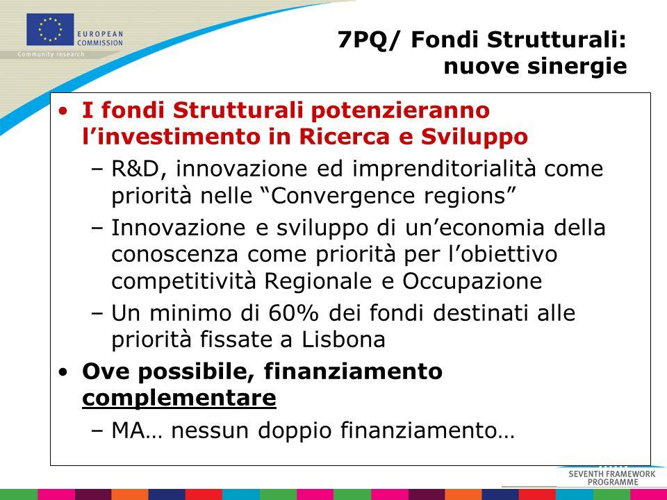 7PQ/ Fondi Strutturali: nuove sinergie I fondi Strutturali potenzieranno linvestimento in Ricerca e Sviluppo –R&D, innovazione ed imprenditorialità come priorità nelle Convergence regions –Innovazione e sviluppo di uneconomia della conoscenza come priorità per lobiettivo competitività Regionale e Occupazione –Un minimo di 60% dei fondi destinati alle priorità fissate a Lisbona Ove possibile, finanziamento complementare –MA… nessun doppio finanziamento…